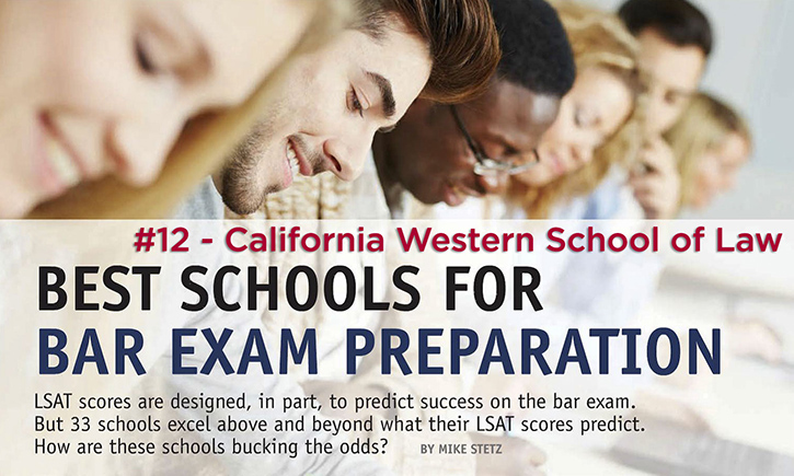 California Western Ranked Number 12 in the Nation for Bar Exam Preparation